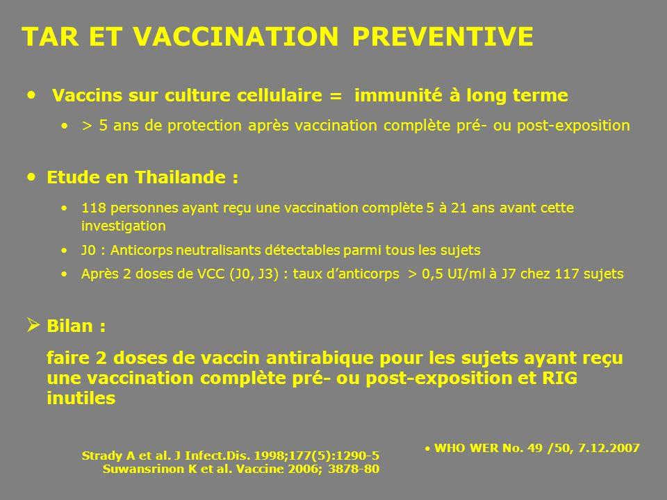 TAR ET VACCINATION PREVENTIVE Vaccins sur culture cellulaire = immunité à long terme > 5 ans de protection après vaccination complète pré- ou post-exp