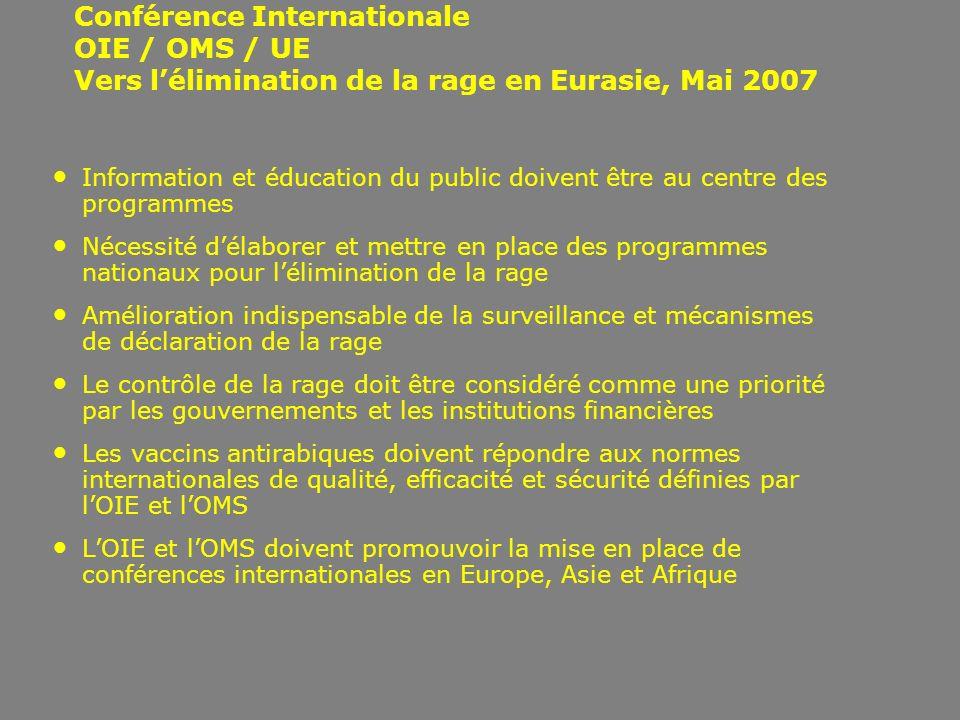 Conférence Internationale OIE / OMS / UE Vers lélimination de la rage en Eurasie, Mai 2007 Information et éducation du public doivent être au centre d