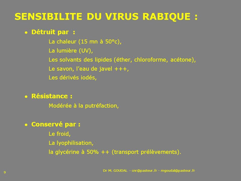 Dr M. GOUDAL - cnr@pasteur.fr - mgoudal@pasteur.fr 9 Détruit par : La chaleur (15 mn à 50°c), La lumière (UV), Les solvants des lipides (éther, chloro