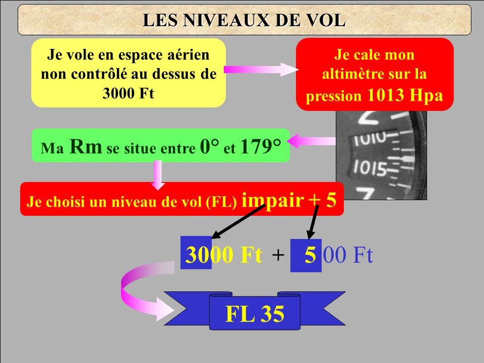 LA SEMI-CIRCULAIRE 0° 179° 180° 359° Nm P AR I S I TALIE P ORTUGAL