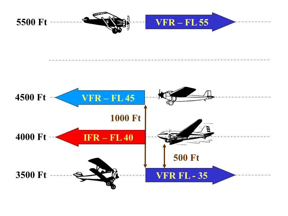 LES NIVEAUX DE VOL Je vole en espace aérien non contrôlé au dessus de 3000 Ft Je cale mon altimètre sur la pression 1013 Hpa Ma Rm se situe entre 0° et 179° Je choisi un niveau de vol (FL) impair + 5 5 00 Ft FL 35 3000 Ft +