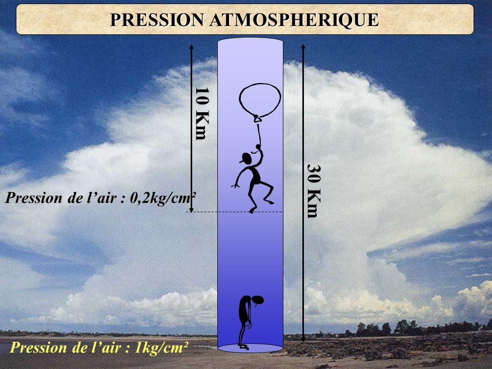 ALTIMETRIE 1/ Pression atmosphérique 2/ Laltimètre 3/ Les différents calages 4/ Altimétrie et réglementation