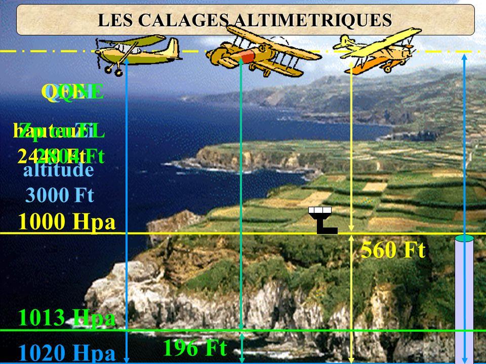 LALTIMETRE Altitude « Z » PRESSION FAIBLE 1013 PRESSION FORTE Capsule anéroïde 980