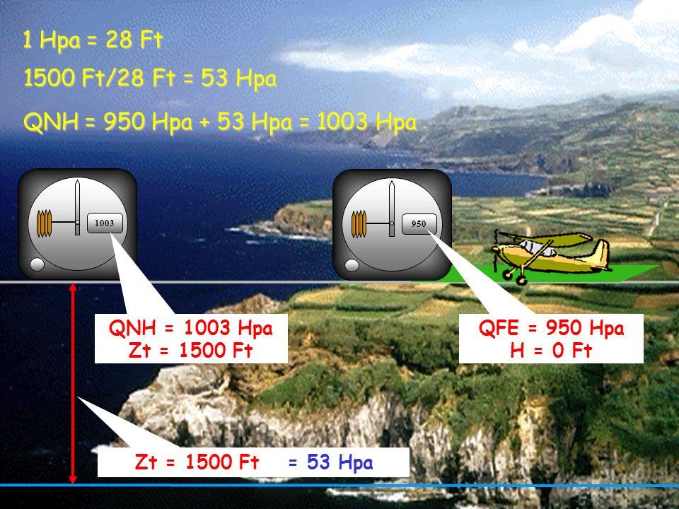Avez-vous compris ? Oui ! Alors répondez à cette question : Vous êtes sur un terrain daltitude 1500 Ft. La pression au sol est de 950 Hpa. Quelle est