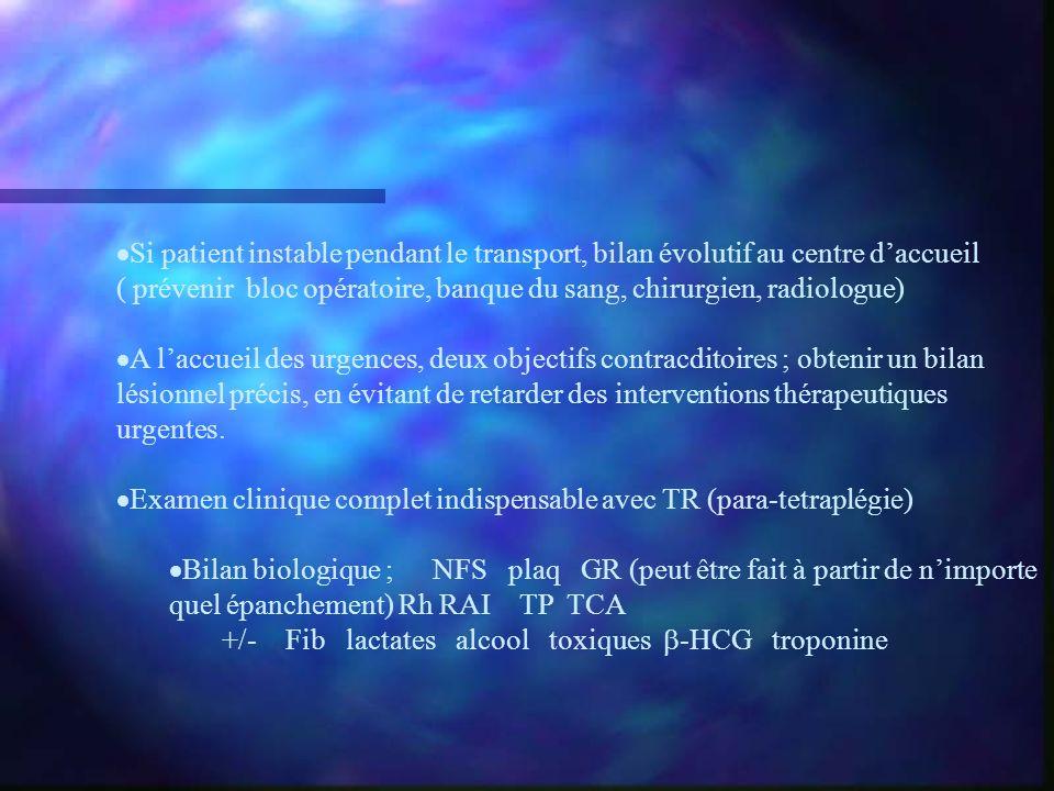 Si patient instable pendant le transport, bilan évolutif au centre daccueil ( prévenir bloc opératoire, banque du sang, chirurgien, radiologue) A lacc