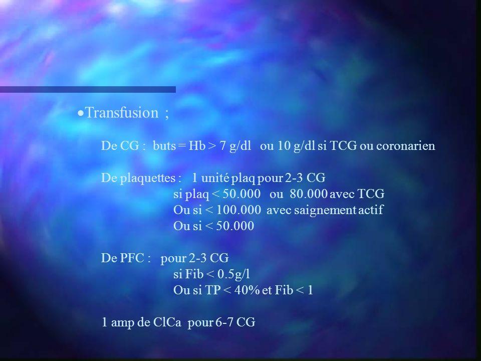 Transfusion ; De CG : buts = Hb > 7 g/dl ou 10 g/dl si TCG ou coronarien De plaquettes : 1 unité plaq pour 2-3 CG si plaq < 50.000 ou 80.000 avec TCG