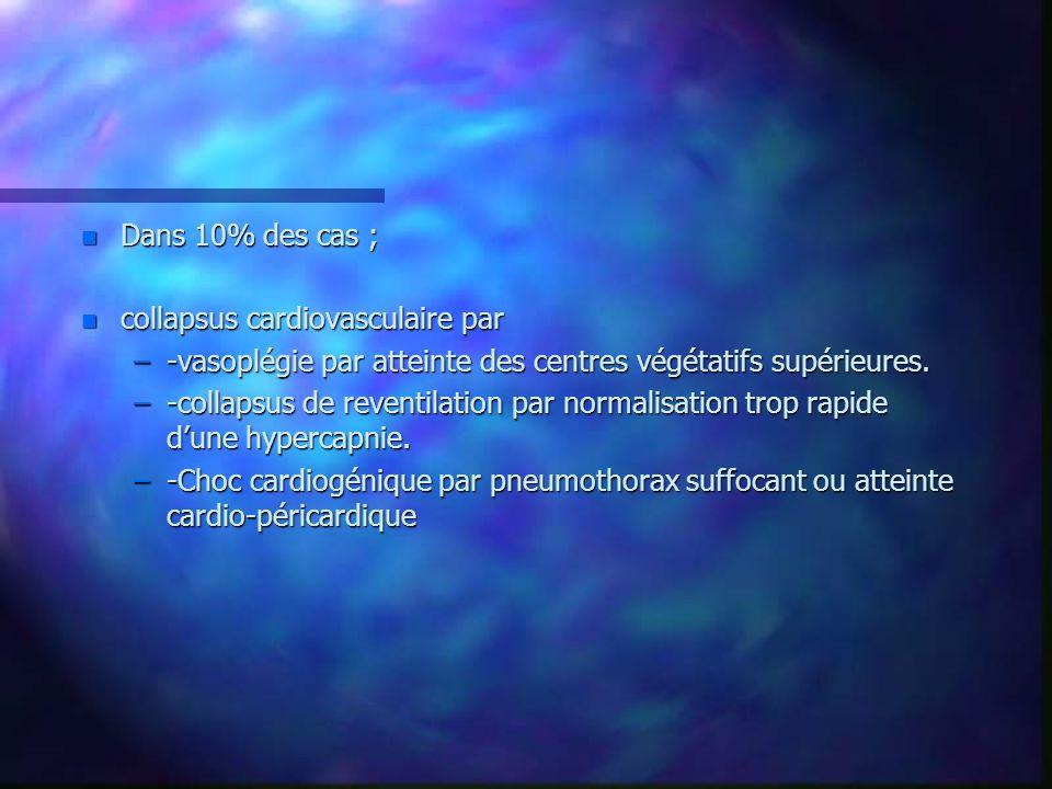 n Dans 10% des cas ; n collapsus cardiovasculaire par –-vasoplégie par atteinte des centres végétatifs supérieures. –-collapsus de reventilation par n