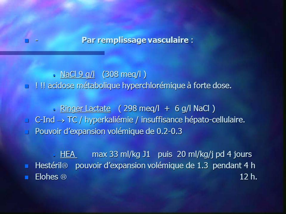 n -Par remplissage vasculaire : NaCl 9 g/l (308 meq/l ) NaCl 9 g/l (308 meq/l ) n ! !! acidose métabolique hyperchlorémique à forte dose. Ringer Lacta
