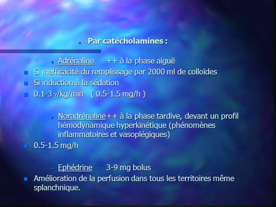 n - Par catécholamines : Adrénaline++ à la phase aiguë Adrénaline++ à la phase aiguë n Si inefficacité du remplissage par 2000 ml de colloïdes n Si in