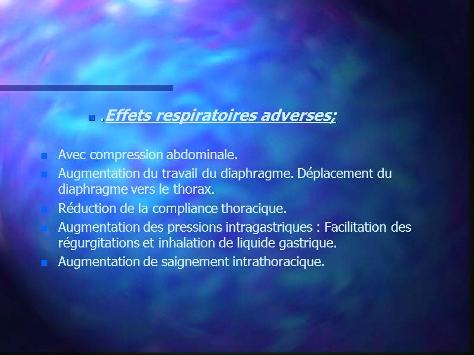 n. n.Effets respiratoires adverses; n n Avec compression abdominale. n n Augmentation du travail du diaphragme. Déplacement du diaphragme vers le thor