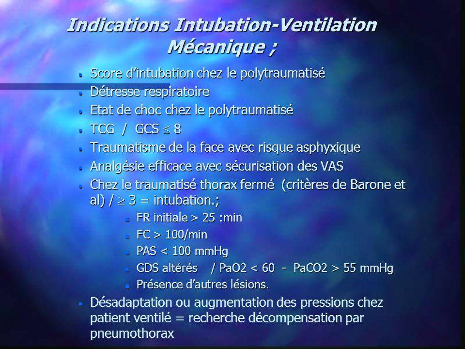 Indications Intubation-Ventilation Mécanique ; Score dintubation chez le polytraumatisé Score dintubation chez le polytraumatisé Détresse respiratoire