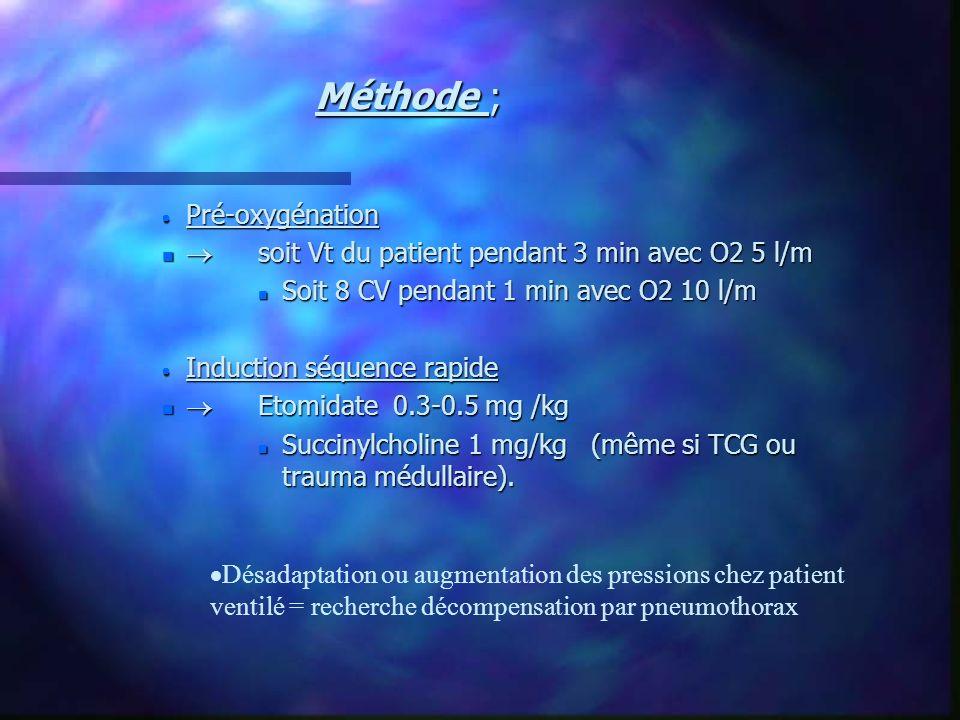 Méthode ; Pré-oxygénation Pré-oxygénation n soit Vt du patient pendant 3 min avec O2 5 l/m n Soit 8 CV pendant 1 min avec O2 10 l/m Induction séquence