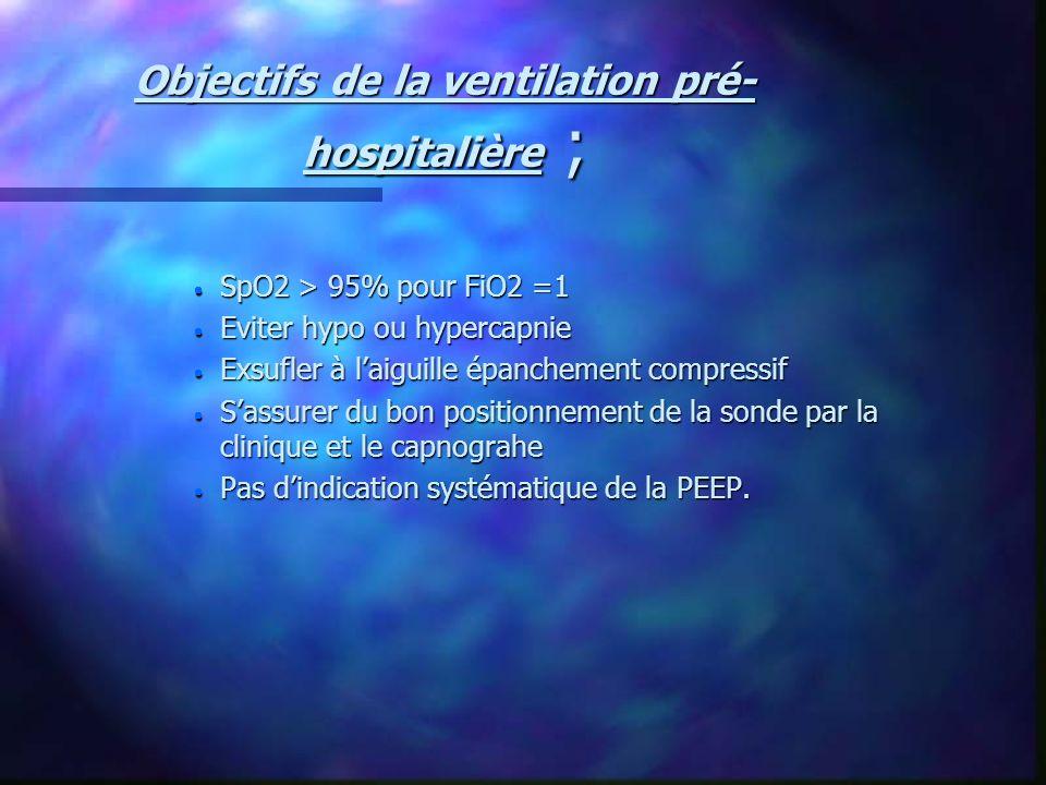 Objectifs de la ventilation pré- hospitalière ; SpO2 > 95% pour FiO2 =1 SpO2 > 95% pour FiO2 =1 Eviter hypo ou hypercapnie Eviter hypo ou hypercapnie