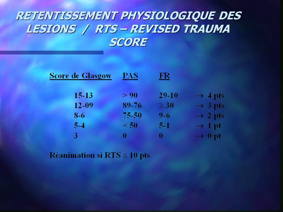 RETENTISSEMENT PHYSIOLOGIQUE DES LESIONS / RTS – REVISED TRAUMA SCORE