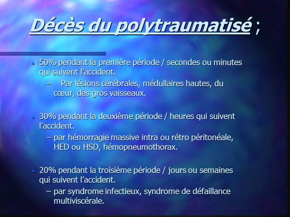 Décès du polytraumatisé ; 50% pendant la première période / secondes ou minutes qui suivent laccident. 50% pendant la première période / secondes ou m