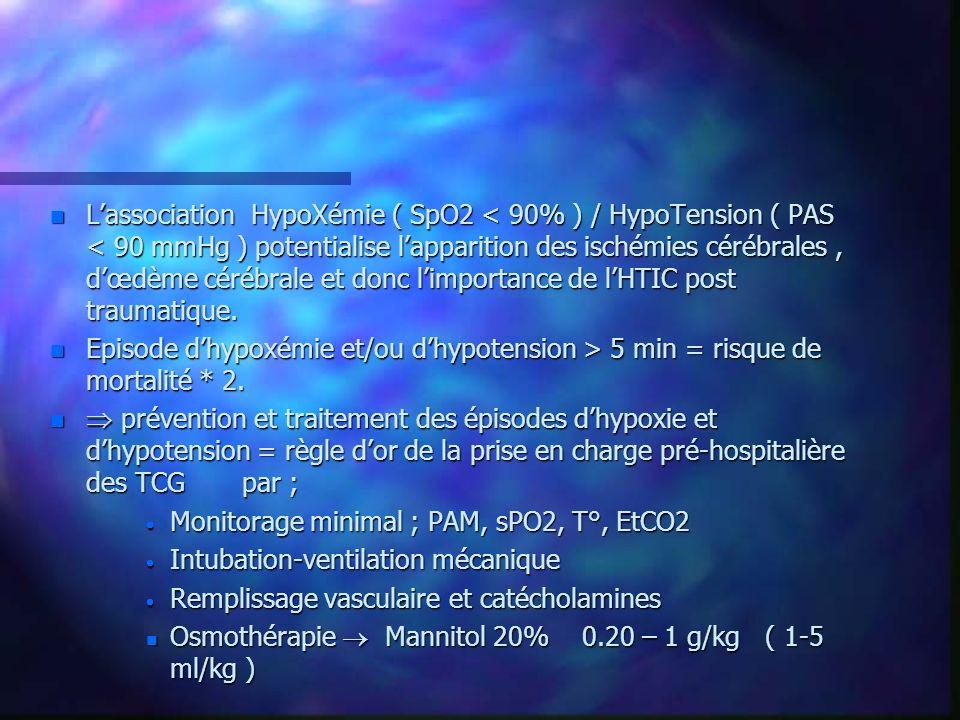 n Lassociation HypoXémie ( SpO2 < 90% ) / HypoTension ( PAS < 90 mmHg ) potentialise lapparition des ischémies cérébrales, dœdème cérébrale et donc li