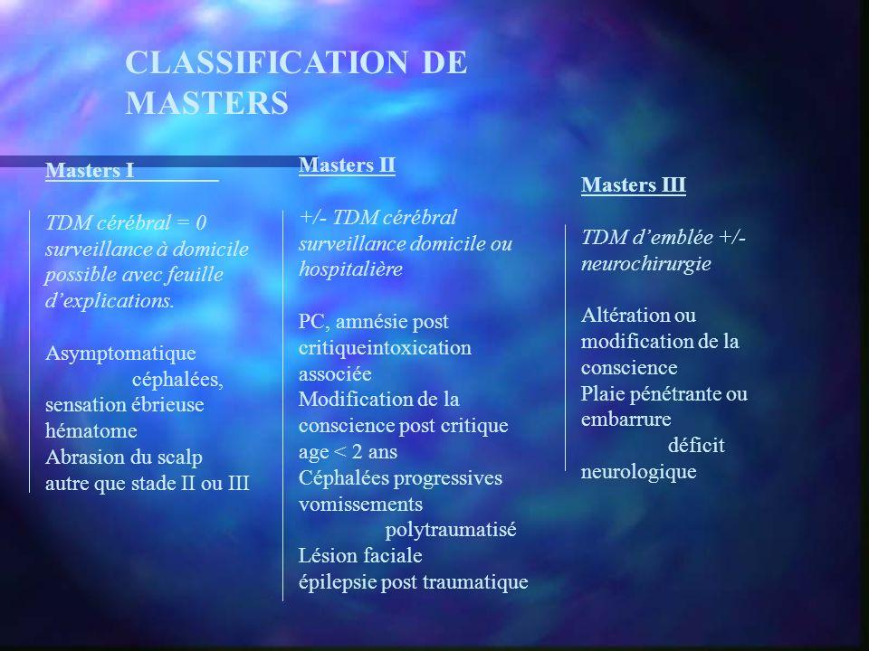 Masters I TDM cérébral = 0 surveillance à domicile possible avec feuille dexplications. Asymptomatique céphalées, sensation ébrieuse hématome Abrasion