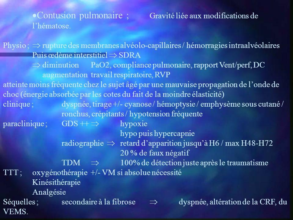 Contusion pulmonaire ; Gravité liée aux modifications de lhématose. Physio ; rupture des membranes alvéolo-capillaires / hémorragies intraalvéolaires