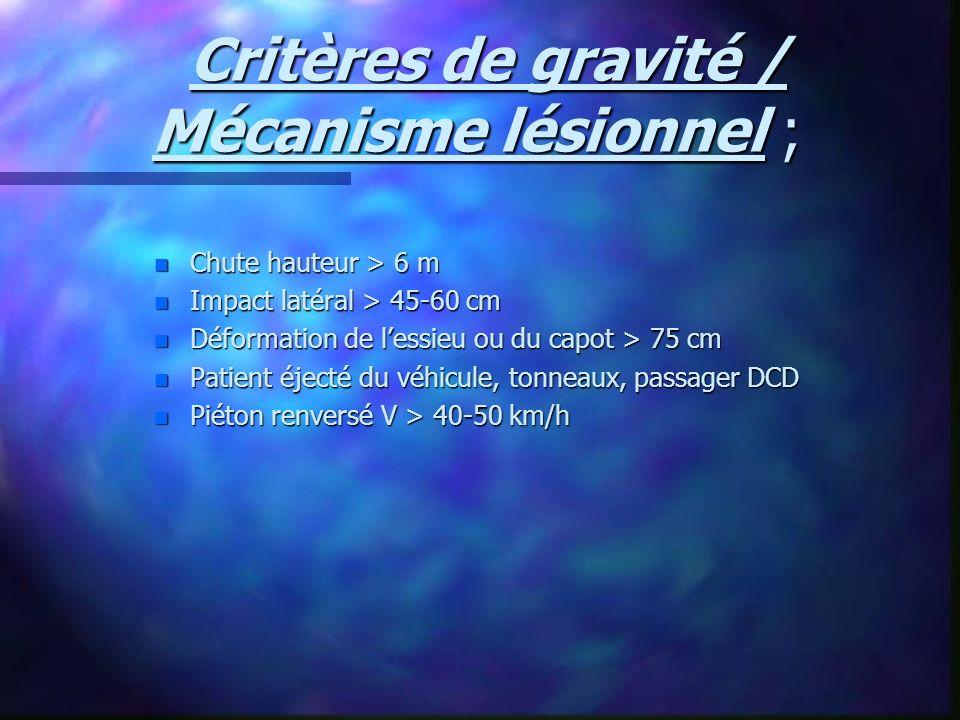 Critères de gravité / Mécanisme lésionnel ; n Chute hauteur > 6 m n Impact latéral > 45-60 cm n Déformation de lessieu ou du capot > 75 cm n Patient é