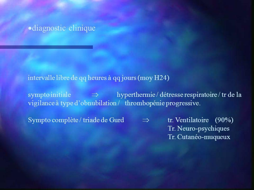 diagnostic clinique intervalle libre de qq heures à qq jours (moy H24) sympto initiale hyperthermie / détresse respiratoire / tr de la vigilance à typ