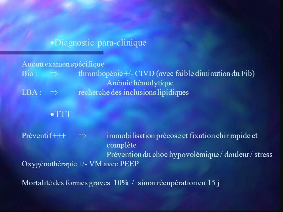 Diagnostic para-clinique Aucun examen spécifique Bio : thrombopénie +/- CIVD (avec faible diminution du Fib) Anémie hémolytique LBA : recherche des in