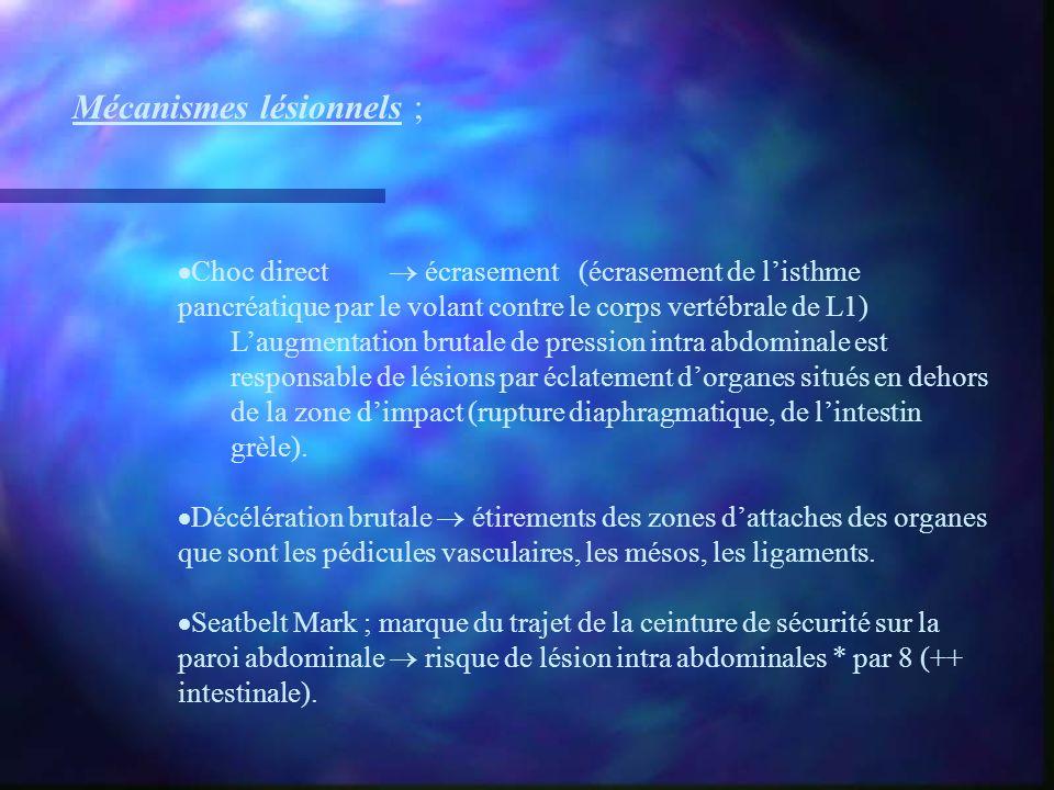 Mécanismes lésionnels ; Choc direct écrasement (écrasement de listhme pancréatique par le volant contre le corps vertébrale de L1) Laugmentation bruta