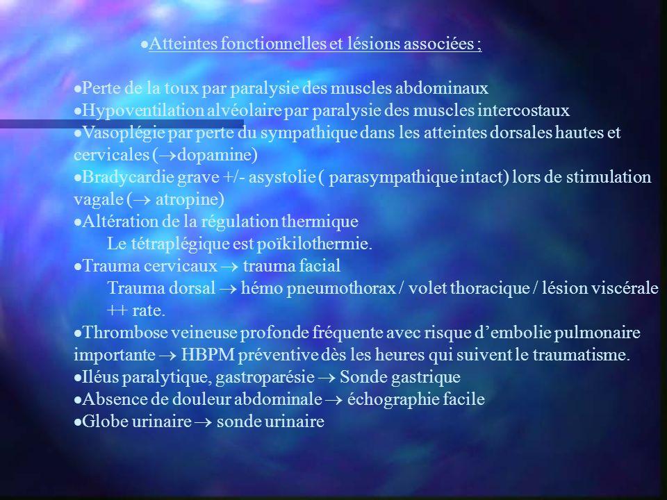 Atteintes fonctionnelles et lésions associées ; Perte de la toux par paralysie des muscles abdominaux Hypoventilation alvéolaire par paralysie des mus