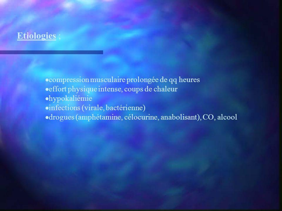 Etiologies ; compression musculaire prolongée de qq heures effort physique intense, coups de chaleur hypokaliémie infections (virale, bactérienne) dro