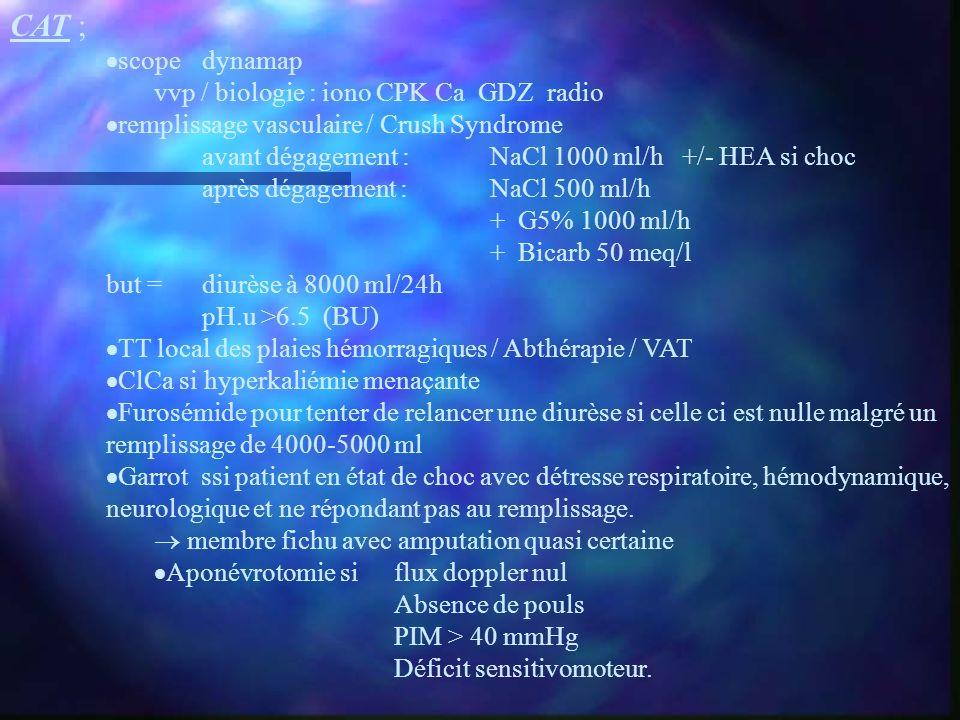 CAT ; scopedynamap vvp / biologie : iono CPK Ca GDZ radio remplissage vasculaire / Crush Syndrome avant dégagement :NaCl 1000 ml/h +/- HEA si choc apr