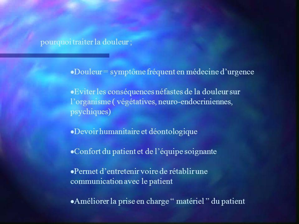 pourquoi traiter la douleur ; Douleur = symptôme fréquent en médecine durgence Eviter les conséquences néfastes de la douleur sur lorganisme ( végétat