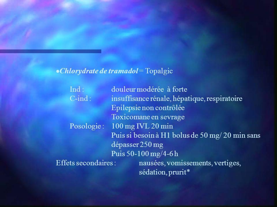 Chlorydrate de tramadol = Topalgic Ind :douleur modérée à forte C-ind :insuffisance rénale, hépatique, respiratoire Epilepsie non contrôlée Toxicomane