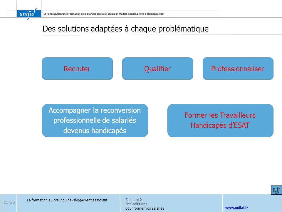 www.unifaf.fr Des solutions adaptées à chaque problématique La formation au cœur du développement associatif Chapitre 2 Des solutions pour former vos