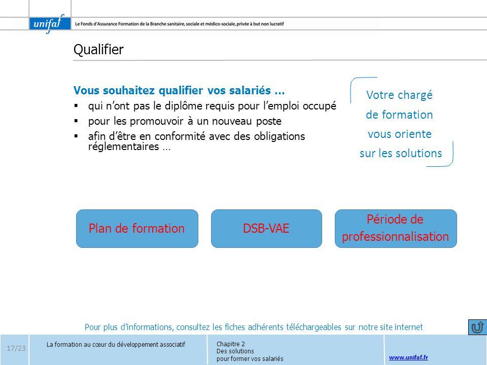 www.unifaf.fr Qualifier Vous souhaitez qualifier vos salariés … qui nont pas le diplôme requis pour lemploi occupé pour les promouvoir à un nouveau po