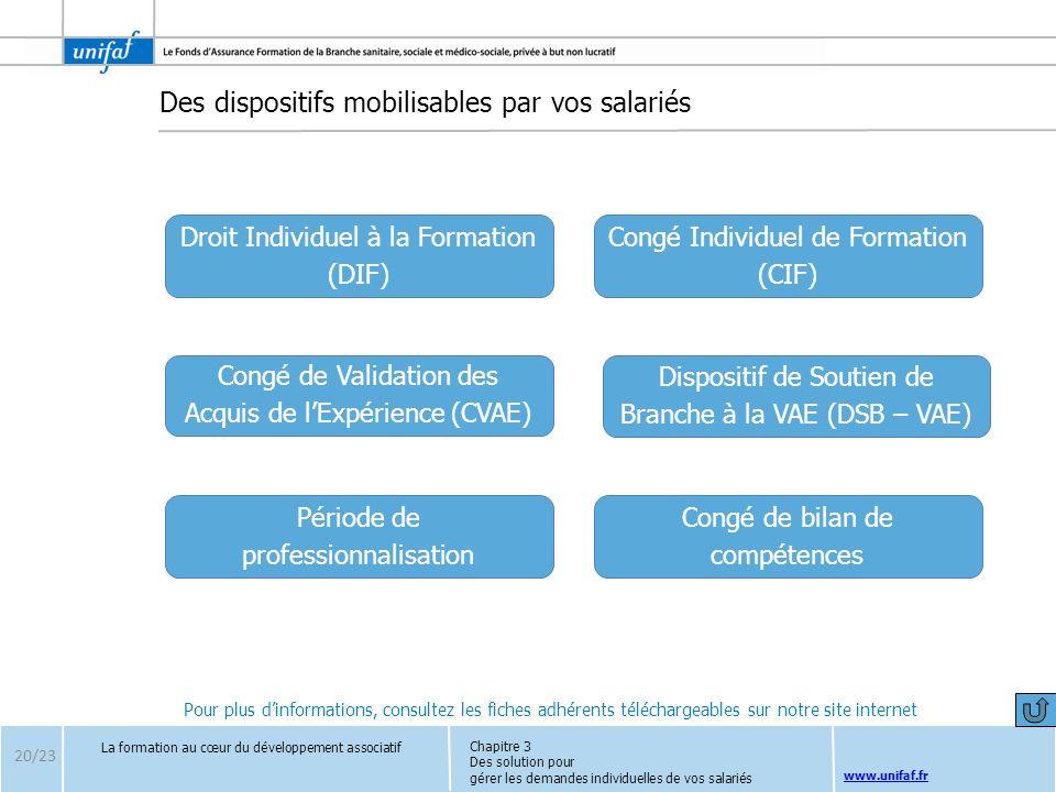 www.unifaf.fr Des dispositifs mobilisables par vos salariés Congé de bilan de compétences Congé Individuel de Formation (CIF) Congé de Validation des
