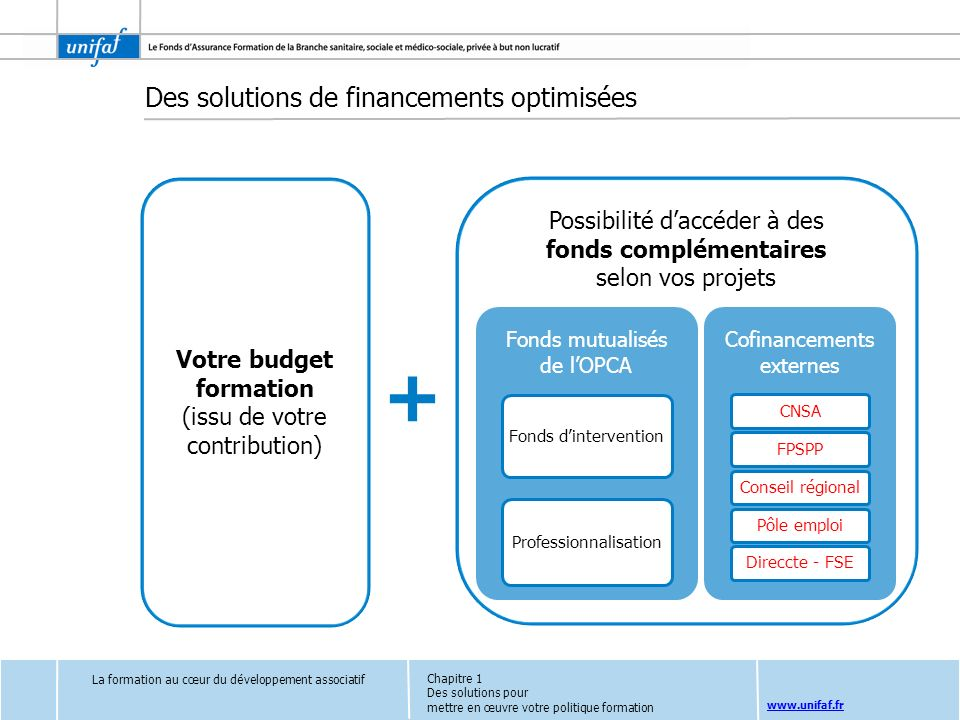 www.unifaf.fr Des solutions de financements optimisées La formation au cœur du développement associatif Votre budget formation (issu de votre contribu