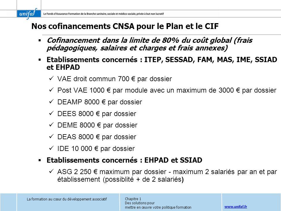www.unifaf.fr La formation au cœur du développement associatif Chapitre 1 Des solutions pour mettre en œuvre votre politique formation Cofinancement d