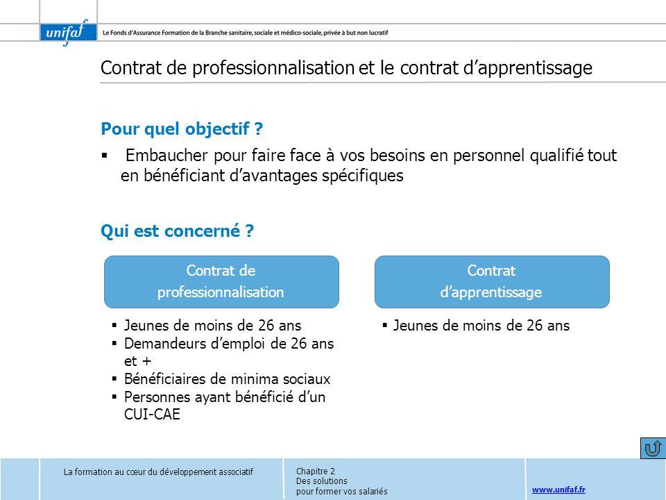 www.unifaf.fr Contrat de professionnalisation et le contrat dapprentissage Pour quel objectif ? Embaucher pour faire face à vos besoins en personnel q