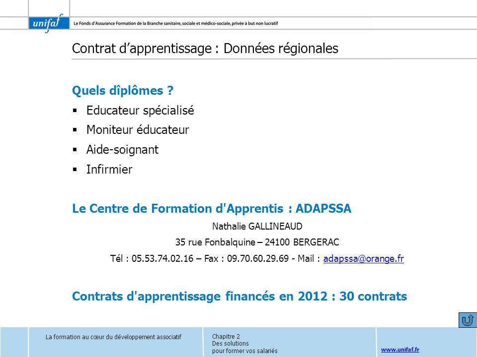 www.unifaf.fr Contrat dapprentissage : Données régionales Quels dîplômes ? Educateur spécialisé Moniteur éducateur Aide-soignant Infirmier Le Centre d