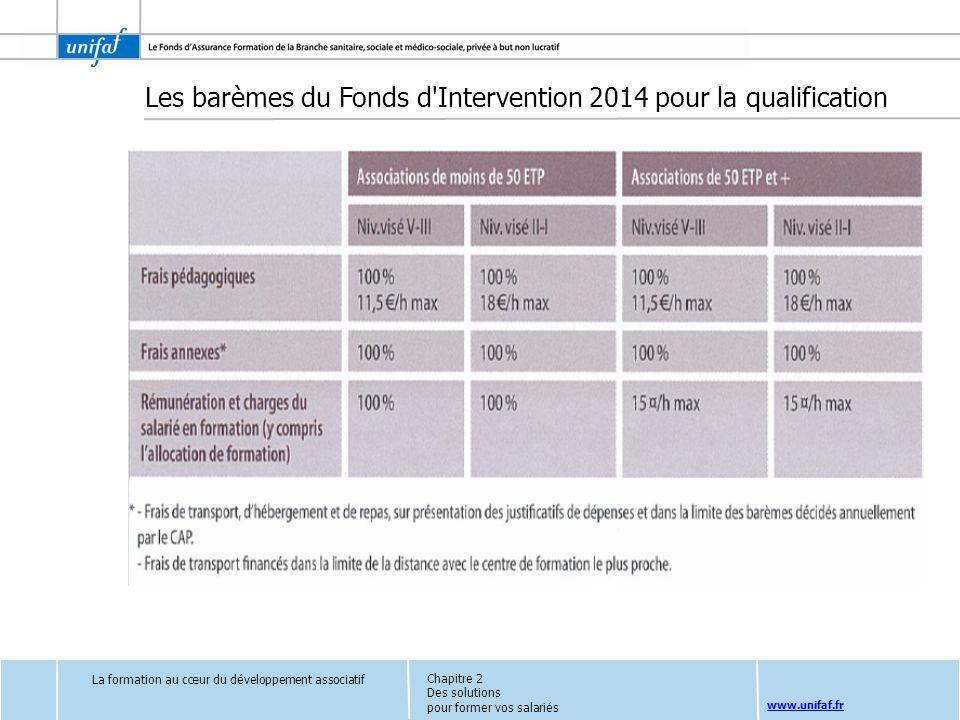 www.unifaf.fr Les barèmes du Fonds d'Intervention 2014 pour la qualification Chapitre 2 Des solutions pour former vos salariés La formation au cœur du