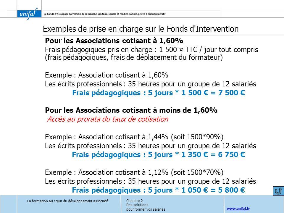 www.unifaf.fr Exemples de prise en charge sur le Fonds d'Intervention Chapitre 2 Des solutions pour former vos salariés La formation au cœur du dévelo