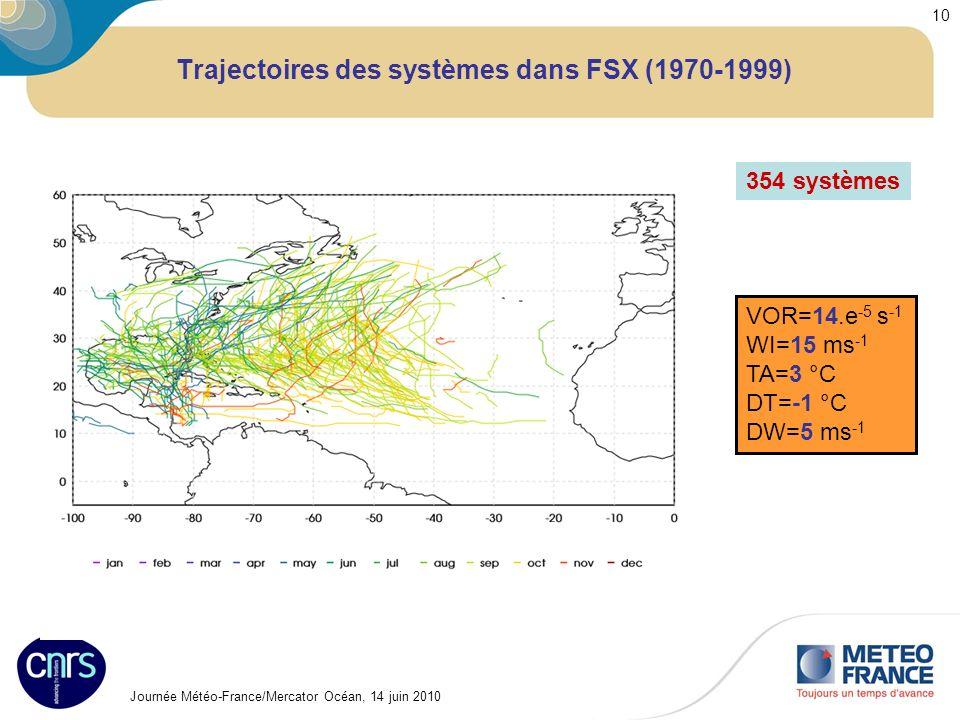 Journée Météo-France/Mercator Océan, 14 juin 2010 10 Trajectoires des systèmes dans FSX (1970-1999) 354 systèmes VOR=14.e -5 s -1 WI=15 ms -1 TA=3 °C DT=-1 °C DW=5 ms -1