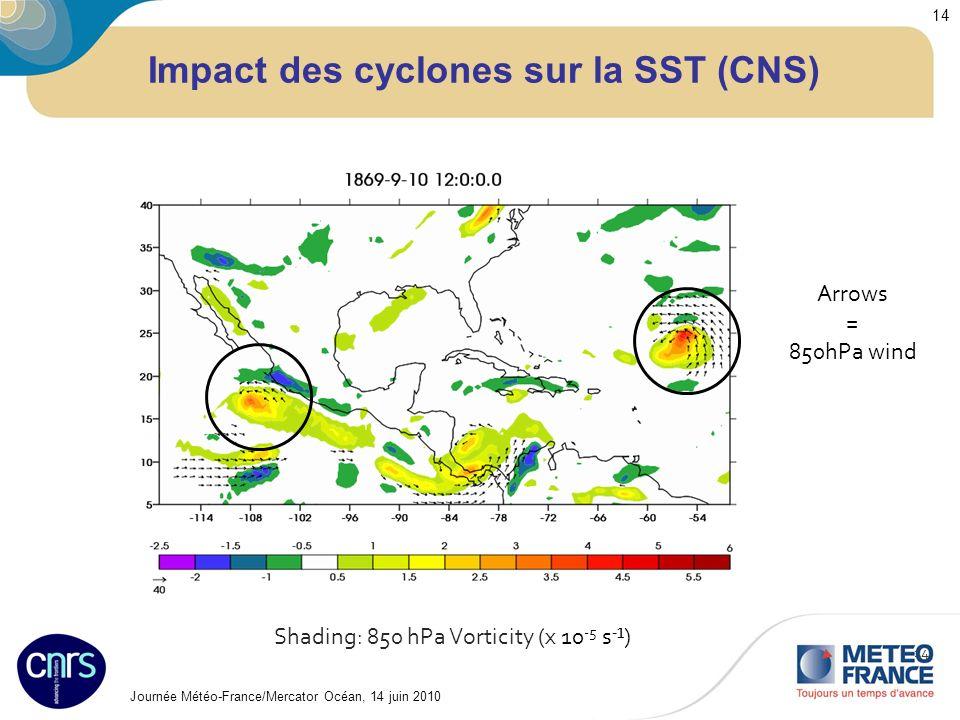 Journée Météo-France/Mercator Océan, 14 juin 2010 14 Impact des cyclones sur la SST (CNS) 14 Shading: 850 hPa Vorticity (x 10 -5 s - ¹) Arrows = 850hP