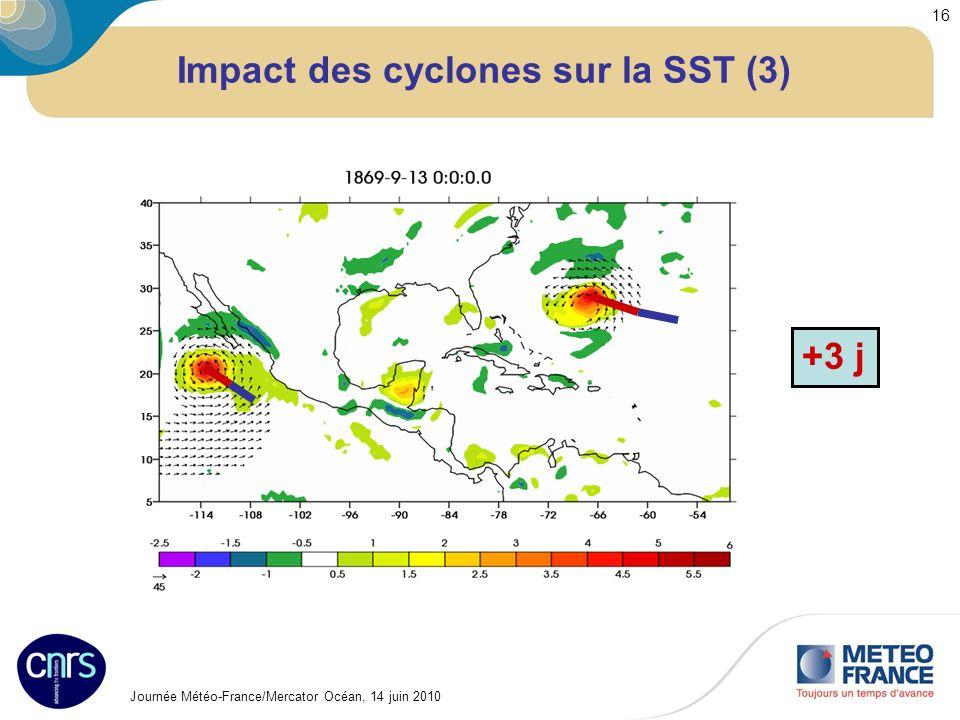 Journée Météo-France/Mercator Océan, 14 juin 2010 16 Impact des cyclones sur la SST (3) +3 j