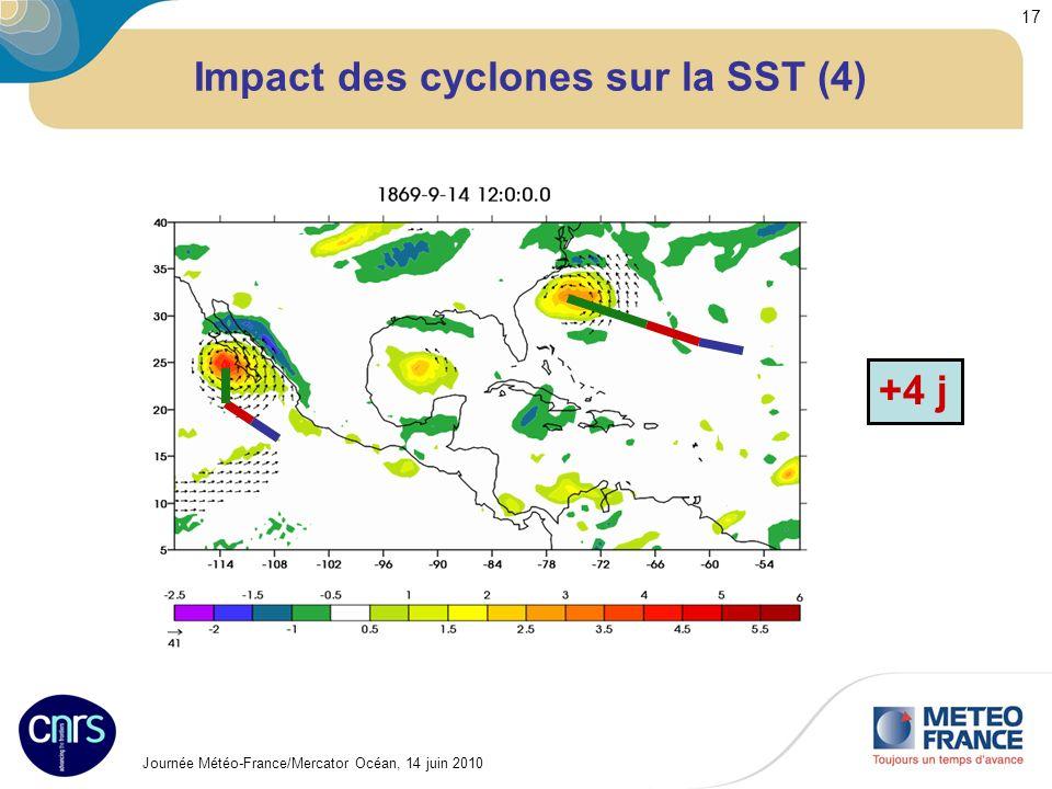 Journée Météo-France/Mercator Océan, 14 juin 2010 17 Impact des cyclones sur la SST (4) +4 j