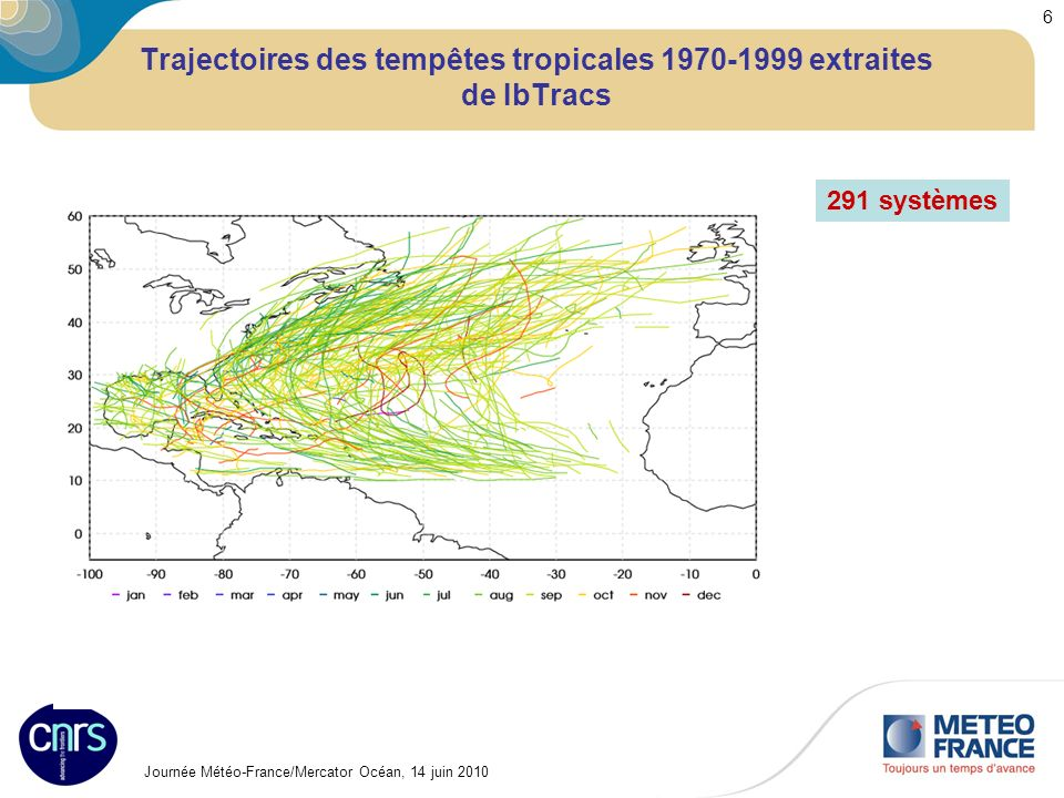 Journée Météo-France/Mercator Océan, 14 juin 2010 7 Tracking Critères (Chauvin et al., 2006) Mean Sea Level Pressure (MSLP) is a local minimum (considered therefore as the center of the system) 850 hPa vorticity > 14.10 -5 s -1 VOR 850 hPa wind intensity > 15 ms -1 WI Mean 700-300 hPa temperature anomaly > 1 °K (anc.