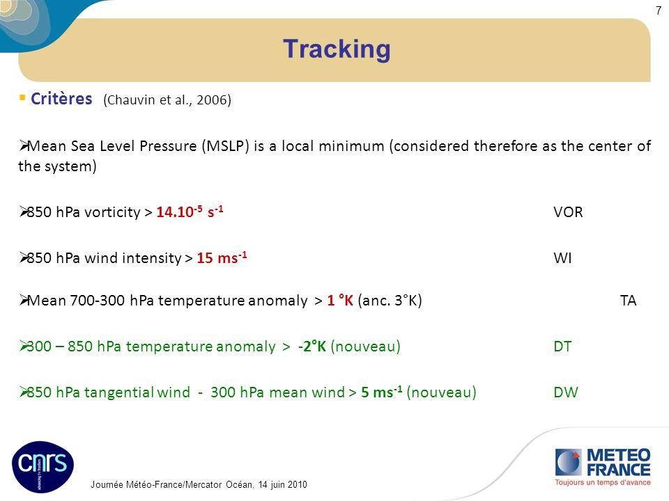 Journée Météo-France/Mercator Océan, 14 juin 2010 8 Trajectoires des systèmes dans CSX (30 ans) 101 systèmes VOR=5.e -5 s -1 WI=12 ms -1 TA=1 °C DT=-2 °C DW=5 ms -1