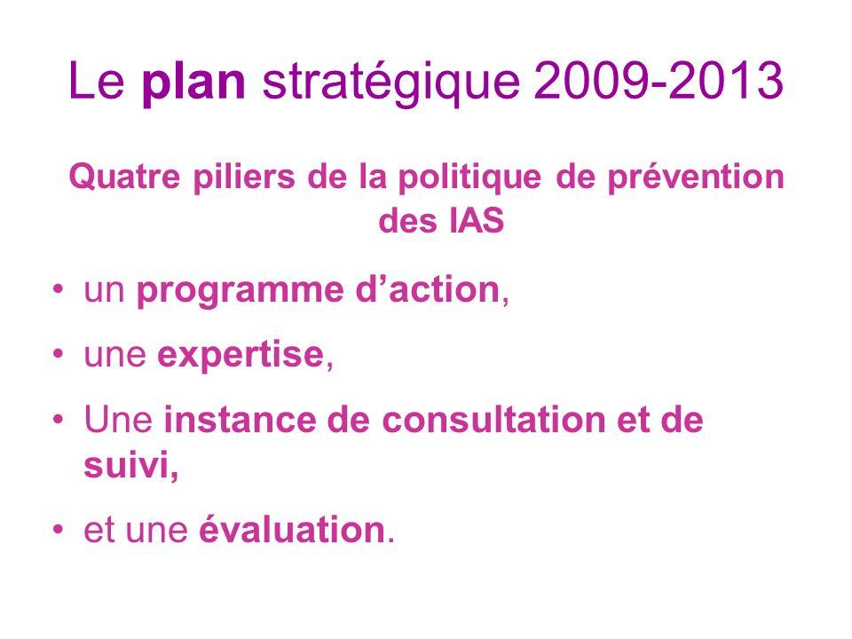 Le plan stratégique 2009-2013 Quatre piliers de la politique de prévention des IAS un programme daction, une expertise, Une instance de consultation e