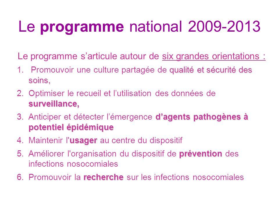 Le programme national 2009-2013 Le programme sarticule autour de six grandes orientations : qualité et sécurité des soins, 1. Promouvoir une culture p