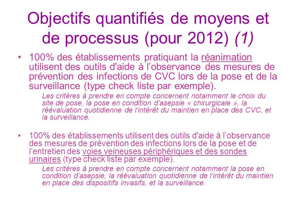 Objectifs quantifiés de moyens et de processus (pour 2012) (1) 100% des établissements pratiquant la réanimation utilisent des outils d'aide à lobserv