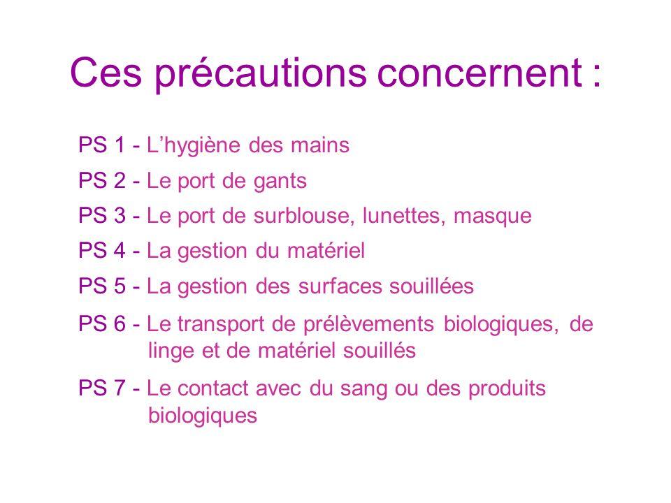 Ces précautions concernent : PS 1 - Lhygiène des mains PS 2 - Le port de gants PS 3 - Le port de surblouse, lunettes, masque PS 4 - La gestion du maté